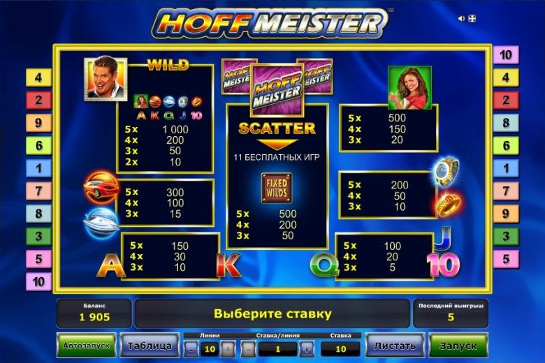 Hoffmeister – игровой автомат от Гаминаторслотс онлайн картинка логотип